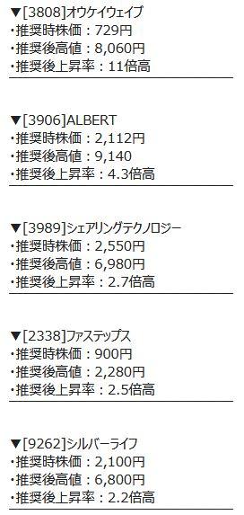 新生ジャパン投資 配信メールより