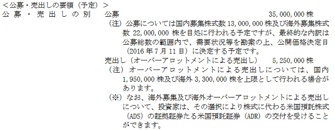 【IPO】LINE(ライン) 公募・売出しの要領(予定)