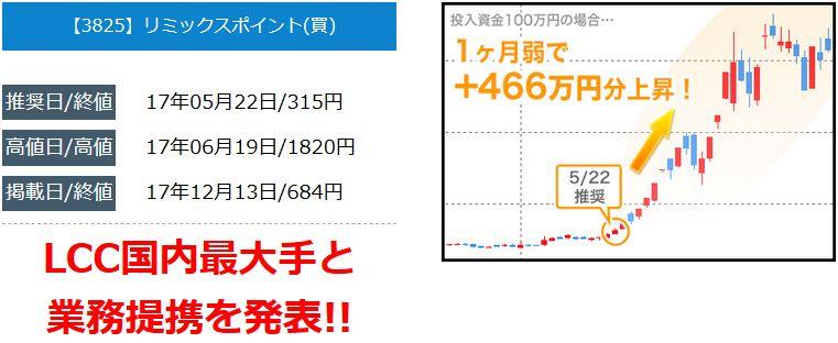 リミックスポイント 株マイスター